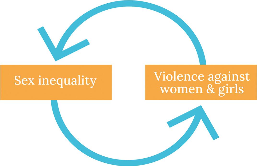 social-change-diagram